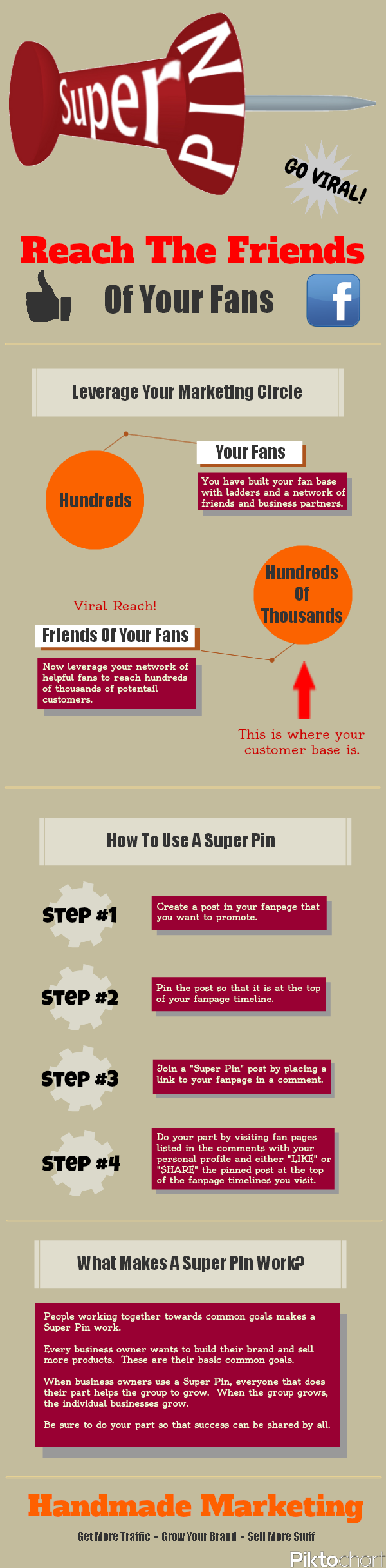superpin infographic Super Pin Infographic Shows How To Leverage Facebook Fans