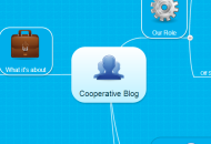 cooperative-blogging-feature-pic